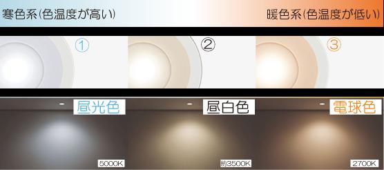 LEDダウンライトのあかりの色