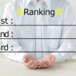 セキスイハイムのオリコン顧客満足度ランキング