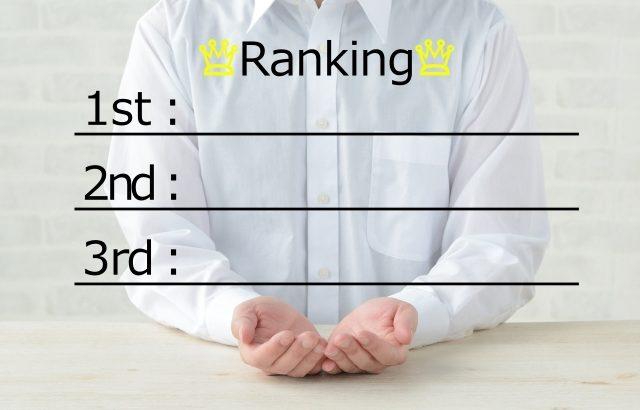 セキスイハイムの最新オリコン顧客満足度ランキング結果発表
