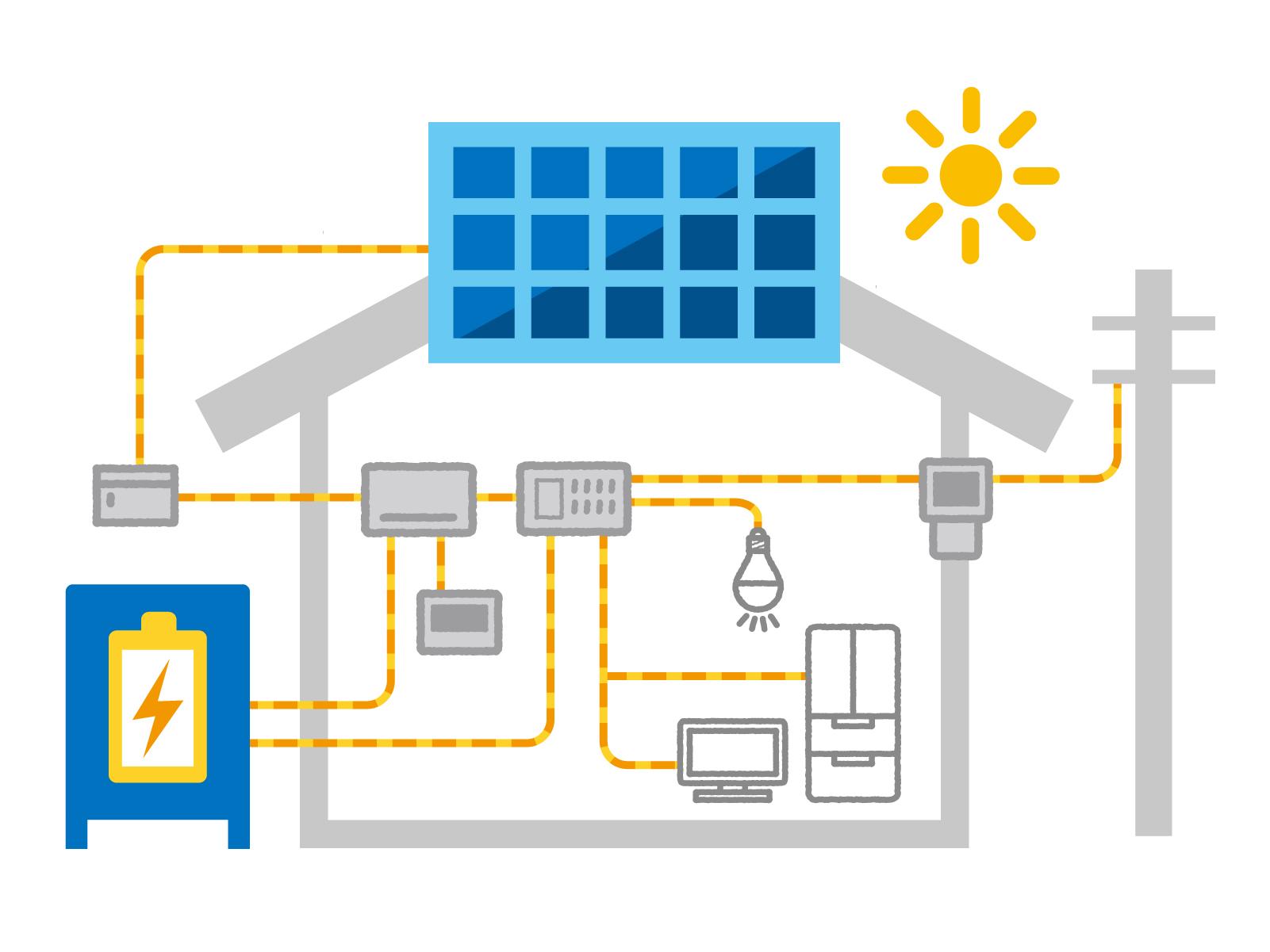 セキスイハイムが太陽光余剰電力買取りサービス「スマートハイムでんき」を開始