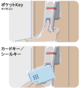 スマートキーの解錠